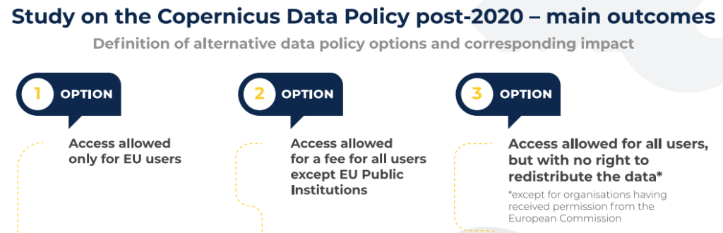 Analysing the Copernicus data policy